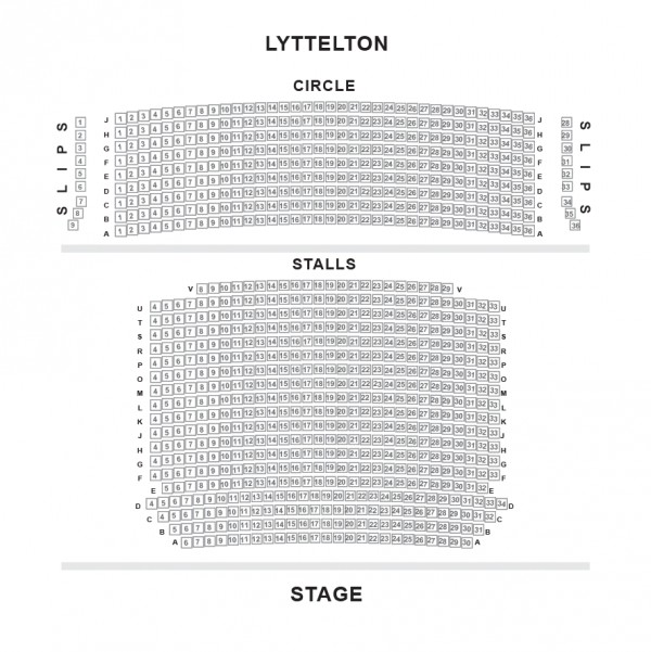 Lyttelton Theatre, National